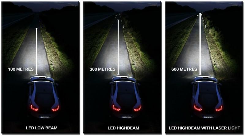 Bán kính chiếu đèn led ô tô BMW