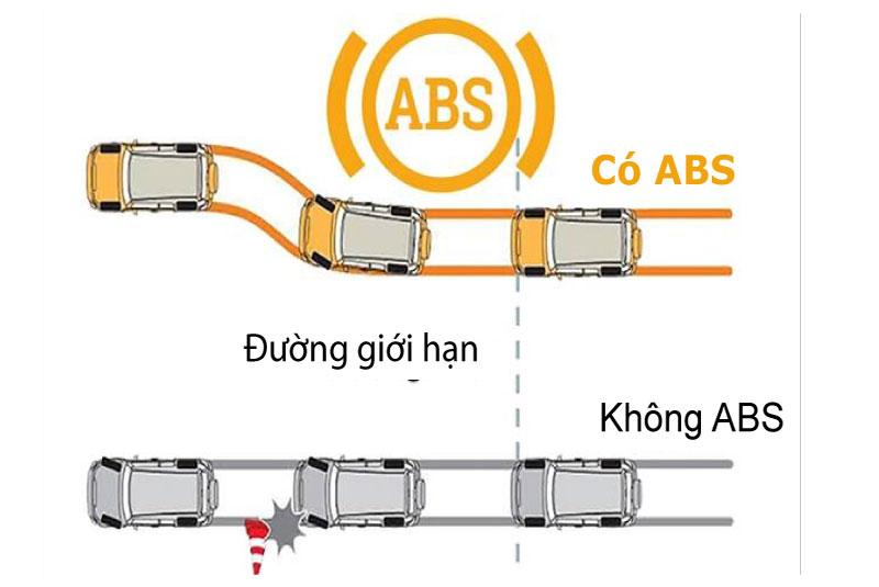 Hệ thống Abs trên ô tô giúp xe phanh an toàn