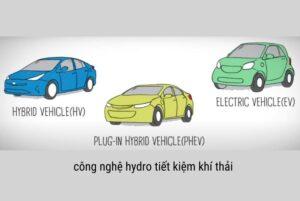 công nghệ hydro tiết kiệm khí thải