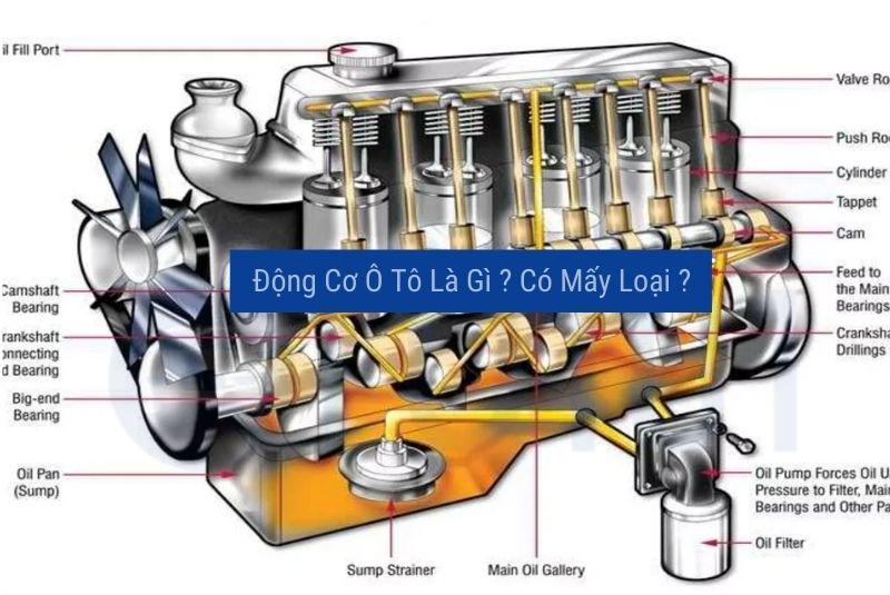 Động cơ ô tô là gì ? Có mấy loại