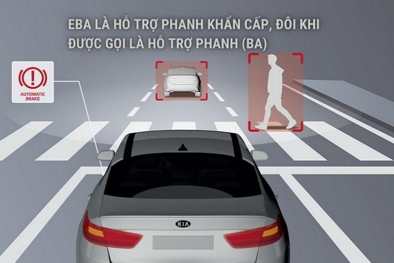 EBA hỗ trợ phanh khẩn cấp trên ô tô